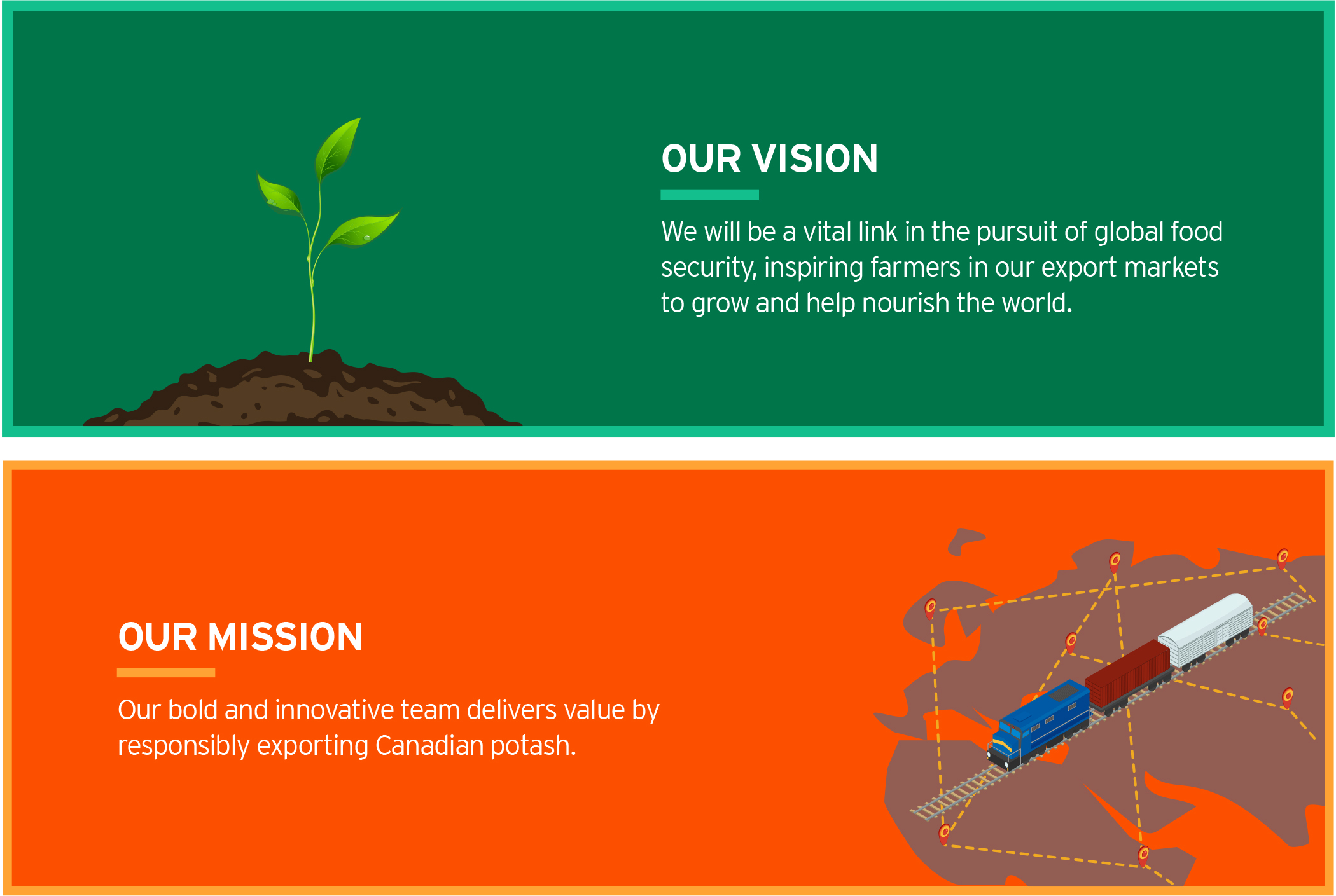 Canpotex Vision and Mission